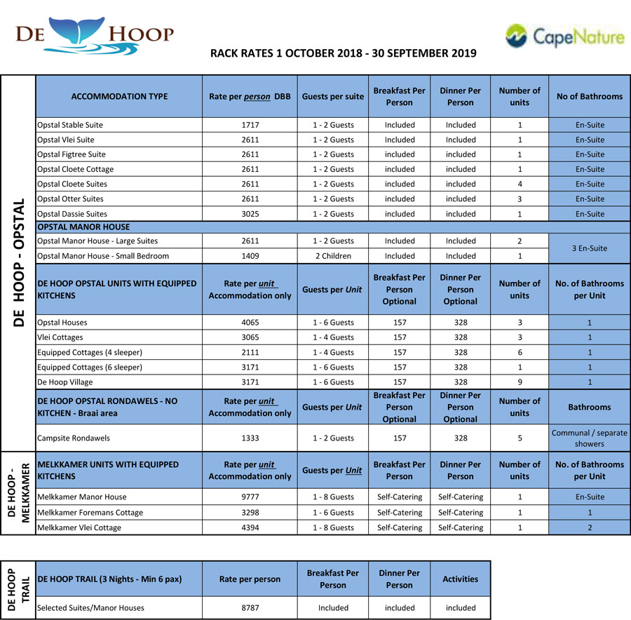 De Hoop Collection 2018/2019 Rates